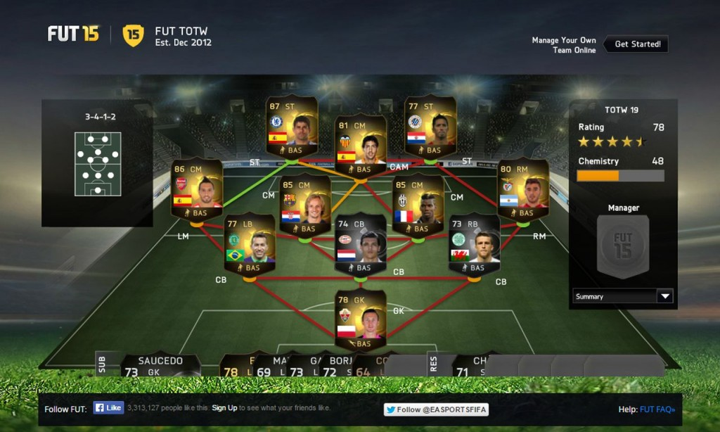What Could be Expected from FIFA 15 Team of the Week